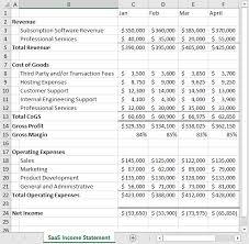 What Should A Saas Income Statement Look Like Saas Capital