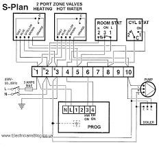 2 port valve wiring most searched wiring diagram right now • grundfos zone valve wiring diagram wiring diagram library rh 13 9 3 bitmaineurope de 2 port valve wiring diagram honeywell two port valve wiring colours
