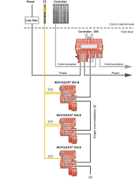 sew eurodrive products movigear® sni Eurodrive Wiring Diagrams the following figures shows the principle of the movigear® single line network installation sew eurodrive motor wiring diagrams