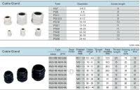 Copper Cable Gland Size Chart Electrical Waterproof