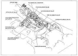 2002 mazda protege vtcs solenoid best cars modified dur a flex