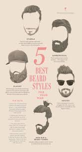 5 Hot Beard Styles For Your Man Beard Coiffure Homme