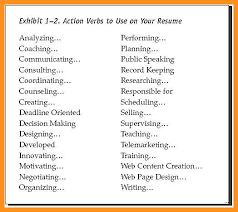 Good Skills To Have On A Resume Inspiration 2216 2424 List Of Skills For Resume Examples Wear24