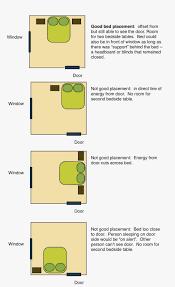 meeting room feng shui arrangement. Feng Shui Bedroom Diagram Beautiful Top 10 Tips For Your Meeting Room Arrangement S