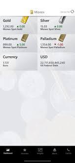 Monex Silver Price Chart Monex Bullion Investor On The App Store