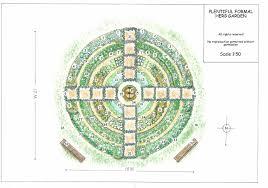 circular herb garden design