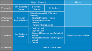 master in finance finance university of muenster school of business and economics