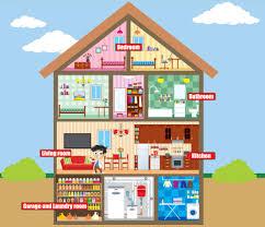 energy efficient house plans. Interesting Green Energy Efficient House Plans Contemporary Ideas