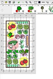 Small Picture Salad Garden Design for 4 x 8 Raised Bed edible gardening