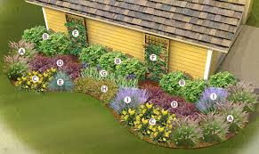 Small Picture Shade Garden Ideas Zone 5 Exellent Shade Garden Ideas Zone
