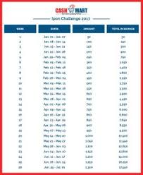Ipon Challenge Chart Must Try 52 Week Ipon Challenges You Would Love To Start Now