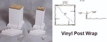 exterior column wraps. Vinyl Post Wrap Diagram Exterior Column Wraps N