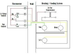 lennox wall thermostat. wire a thermostat in lennox electric furnace wiring diagram wall