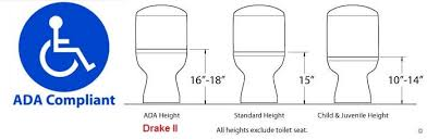 dimensions of standard toilet. ada dimensions of standard toilet i