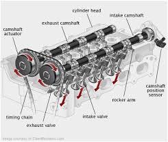 56 unique models of 2004 kia sorento exhaust system diagram flow 2004 kia sorento exhaust system diagram fabulous 2012 kia sorento 4 cylinder engine diagram 2012 kia