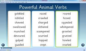 Power Verbs Resume List Eliolera Com