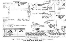 signal stat turn wiring diagram wiring diagram turn signal wiring diagrams