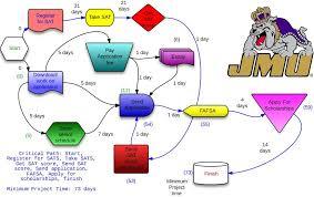 website evaluation essay example website evaluation short essay example