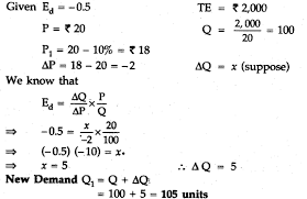 cbse sample papers for class economics compartment delhi  cbse sample papers for class 12 economics compartment