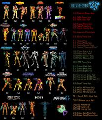Metroid Evolution Chart What Are Your Top 5 Favorite Suits From Metroid Custom