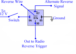 relay wiring backup camera relay database wiring diagram schematics cache php %3a%2f%2fi144 photobucket
