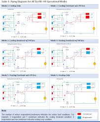 variable refrigerant flow heat pumps engineering reference Daikin Piping Diagram piping diagrams for the six vrf hr operational modes