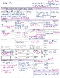 Nursing Shift Report Template Nurse End Of Shift Report Template