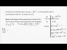 Secant Line Secant Line With Arbitrary Difference With Simplification Video