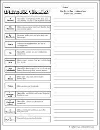 Best Ideas of Middle School Health Worksheets Also Reference ...