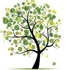 Tree Design Spring Tree Green For Your Design Stock Vector Colourbox