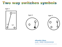 chevy tail light wiring diagram on chevy images free download 1983 Chevy Truck Wiring Diagram chevy tail light wiring diagram 18 2017 chevy tail light wiring diagram chevy truck tail light wiring diagram 1983 chevy truck wiring diagram manual