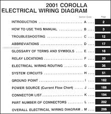 2001 toyota corolla wiring diagram manual original readingrat net 1995 Toyota Supra Wiring Diagram Manual Original 2001 toyota corolla wiring diagram manual original Toyota Supra Ignition Wiring Diagram