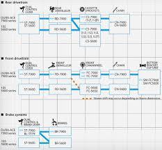 Shimano Compatibility Chart 6600 Shimano Dura Ace 7900 10s Down Tube Shifters