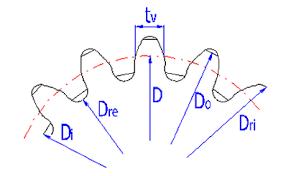 Spline Dimensions Chart Involute Splines