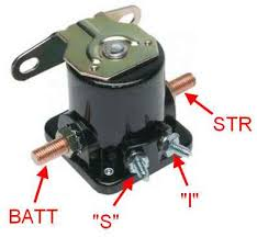 wiring diagram for a ford starter relay the wiring diagram 4 post starter solenoid wiring diagram nilza wiring diagram