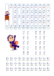 Katakana Chart Language Kids Web Japan Web Japan
