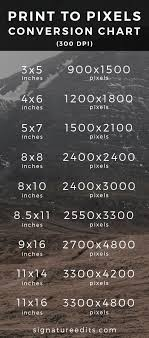 Pixels To Dpi Conversion Chart How To Convert Pixels To Inches Infographic Signature