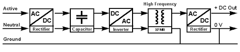 power supply block diagram and function power power supply block diagram power image wiring diagram on power supply block diagram and