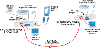 cat5 audio wiring diagram cat5 image wiring diagram cat 5 wiring diagram cat5 on nti cat auto wiring diagram schematic on cat5 audio wiring