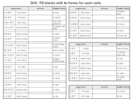 japanese verb te form chart te form intro