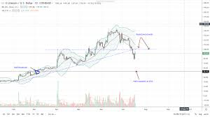 Litecoin Ltc Trading Volumes Swelling Will 100 Stop Buyers