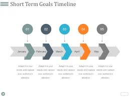 Short Term Professional Goals Short Term Goals Timeline Ppt Powerpoint Presentation