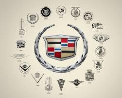 cadillac logo 2015. cadillac logo history 2015 r
