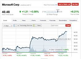 microsoft stock gigaom microsoft stock is soaring on desire for office on ipad