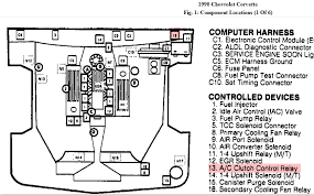 corvette ecm wiring diagram hecho wiring diagrams 1990 corvette fuse box location 1990 wiring diagrams