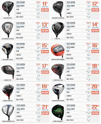 2014 Mygolfspy Most Wanted Driver Winners