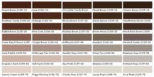 Wall with brown tones Color chart wall color - Pick the right shades for  your wall decoration