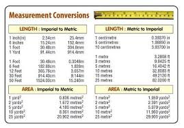 Pin By L Gabon On Heroes Measurement Conversions