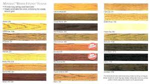 Java Color Chart Java Gel Stain Color Chart Imneed Com Co