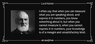 Quote Express New TOP 48 QUOTES BY LORD KELVIN Of 48 AZ Quotes